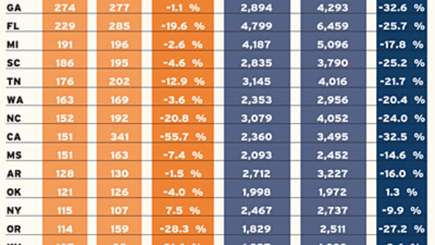 61_aluminum_chart