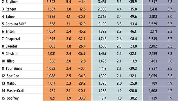 61_fiber_chart