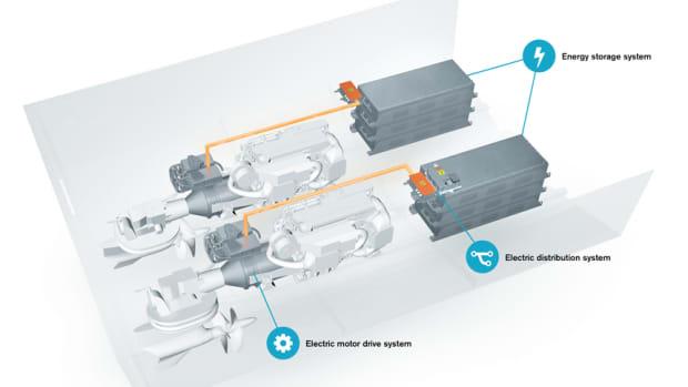 Volvo-Penta-IPS-hybridx860