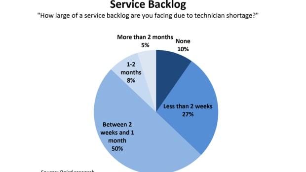 Service-Backlog---June-2018[1]