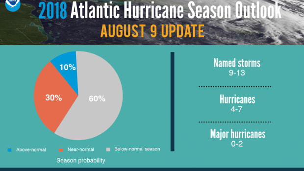 GRAPHIC -Numbers - Outlook Aug 9 update 2018 - NOAA.png