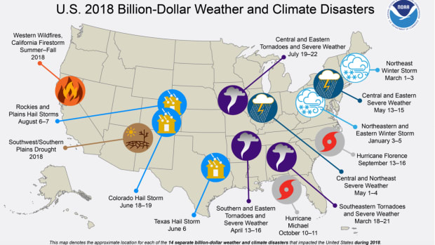 climate- noaa