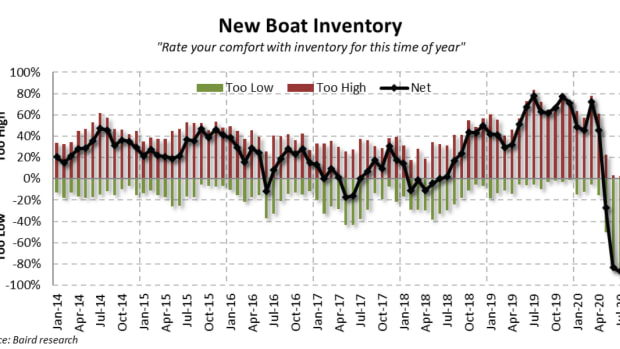 1-pulse2- August new inventory