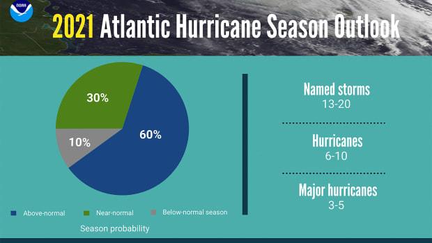 1_GRAPHIC-2021-Hurricane-Outlook-piechart-052021-5333x3317-highres