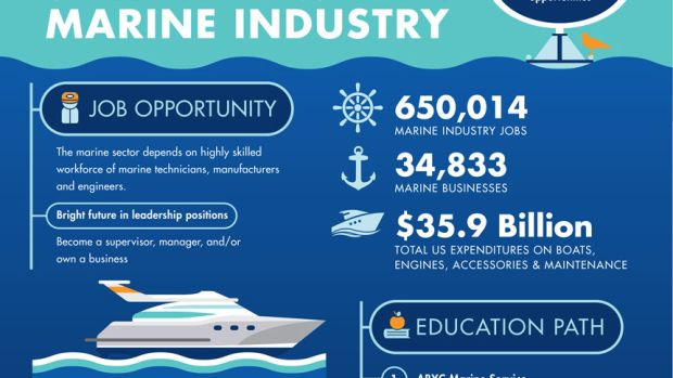marinecareersinfo
