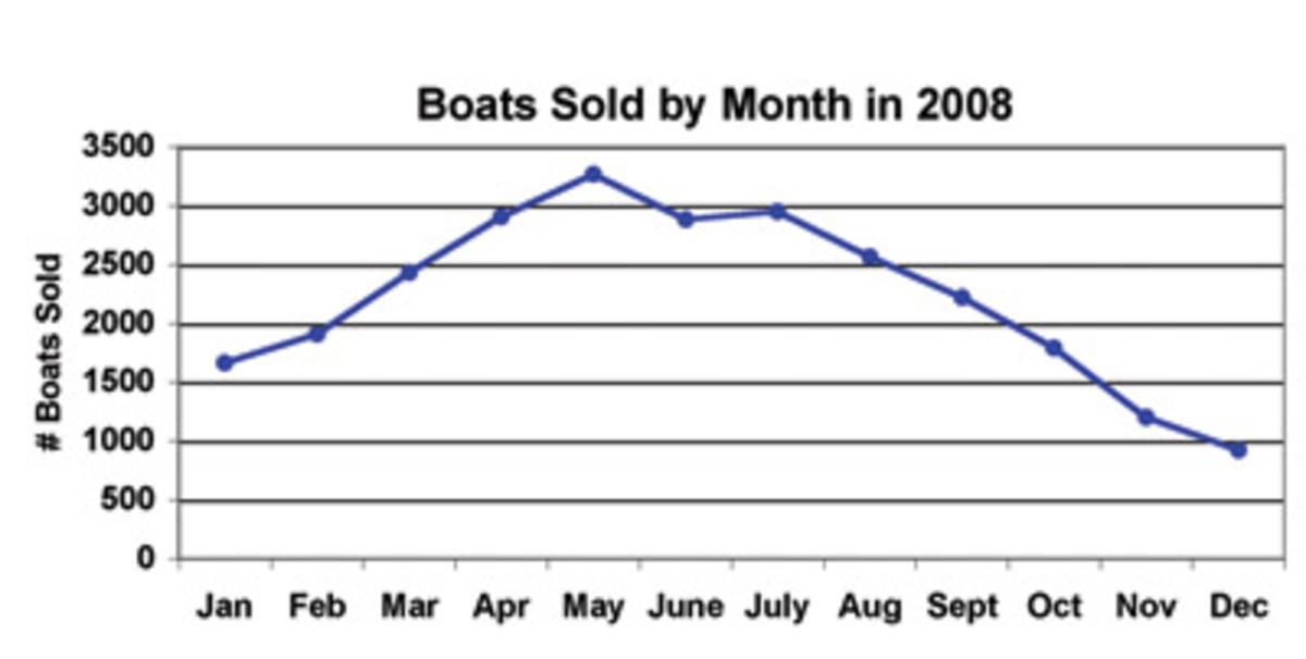 page62_chart1