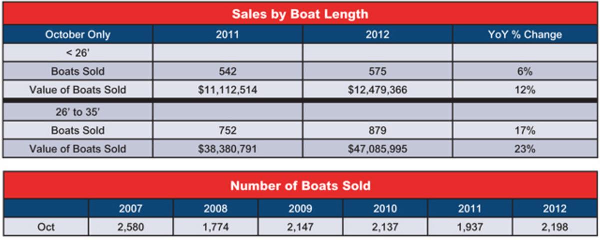 54_brokerage_sales_1