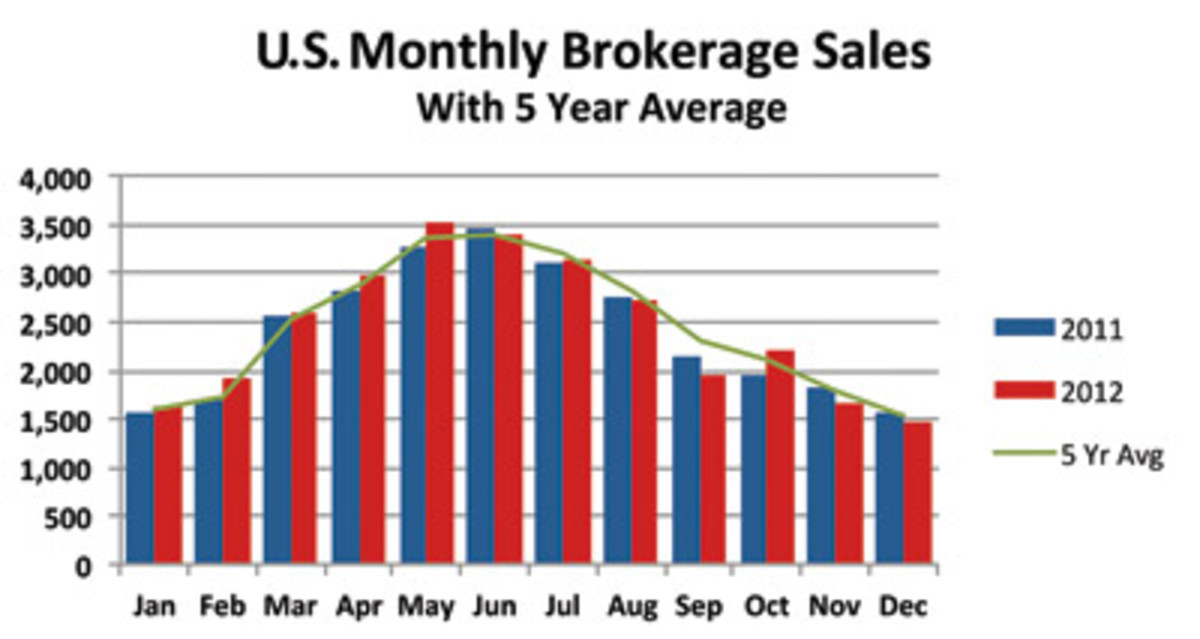 70_brokerage_03