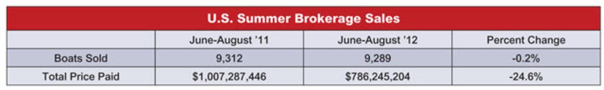 62_summer_trend_1