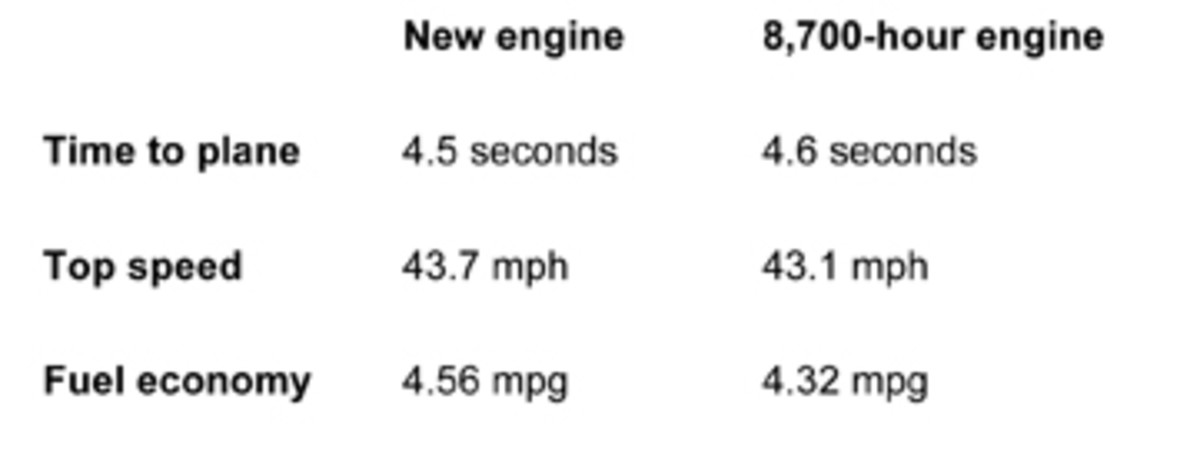engine0806