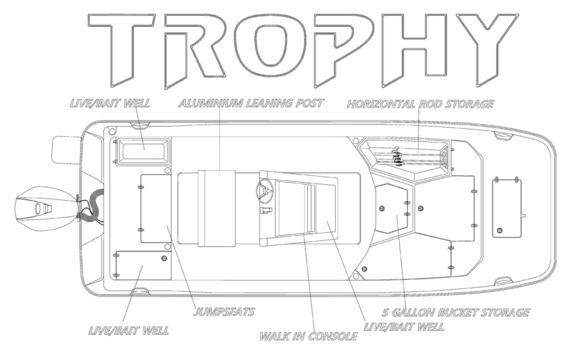 H20 Sports Manufacturing is reviving the Trophy brand of boats.