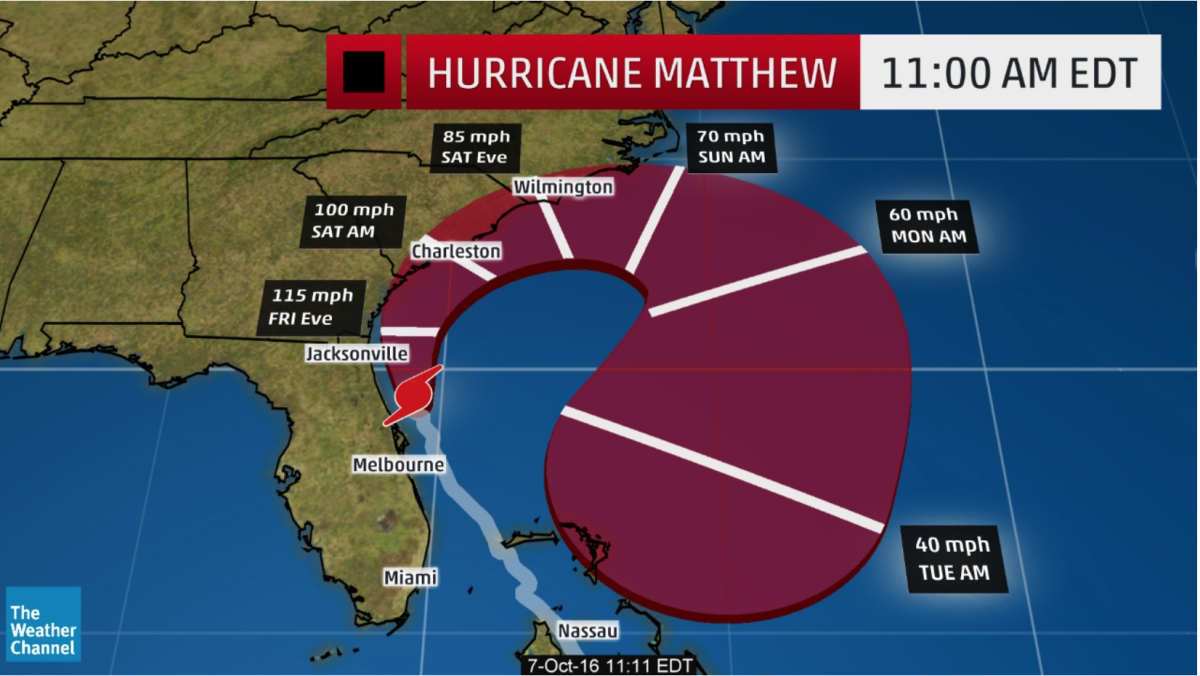 The storm's path is now projected to take it over the coast of South Carolina on Saturday.