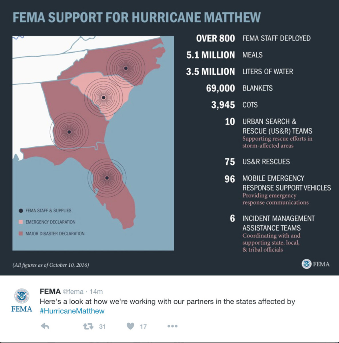 The Federal Emergency Management Agency tweeted a map today showing aid being given to areas affected by Hurricane Matthew and subsequent flooding.