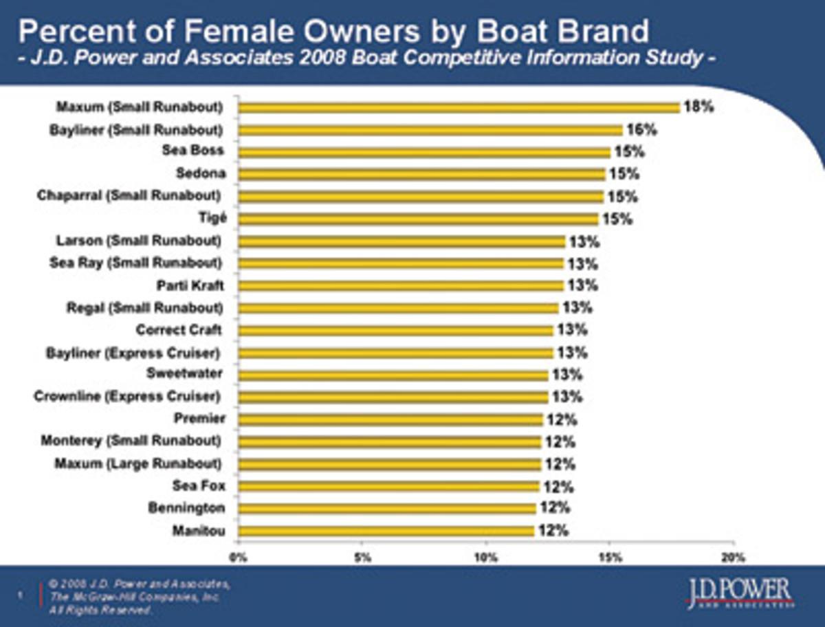 women_chart_400px