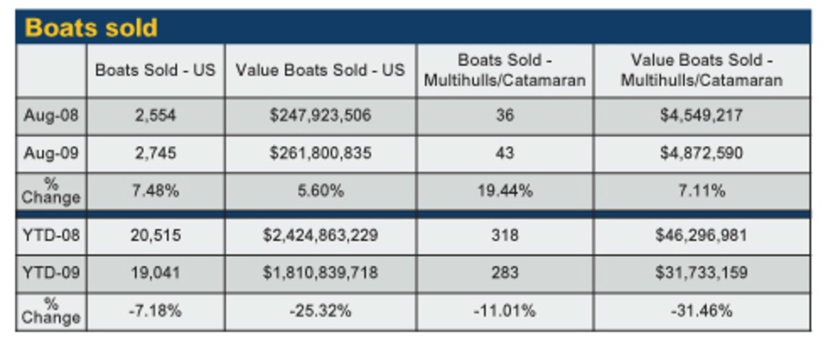 94_brokerage_chart