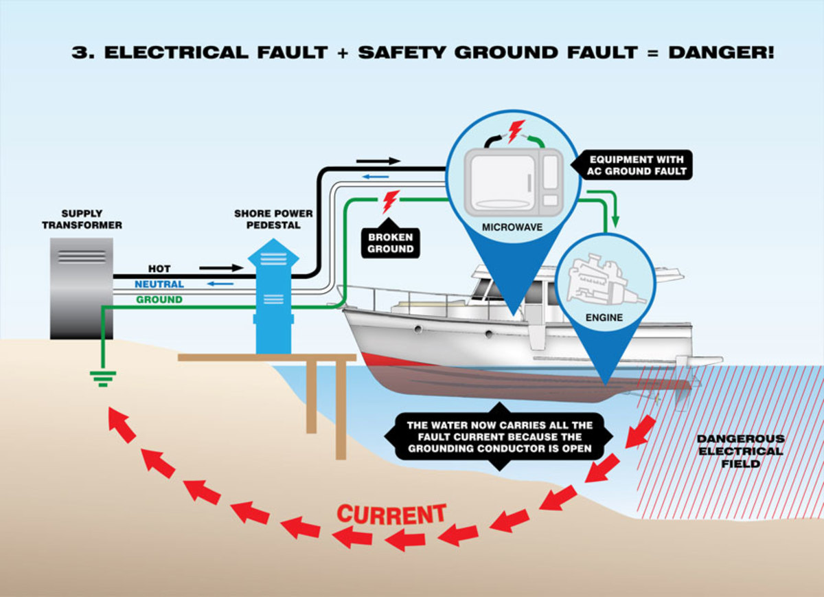 electrical-power-illustration-boatus1