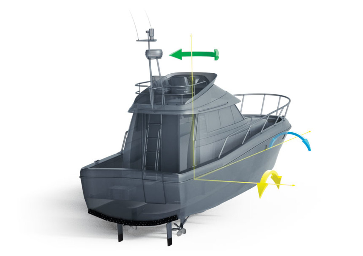 Zipwake interceptors counter fore and aft pitching and side to side rolling.