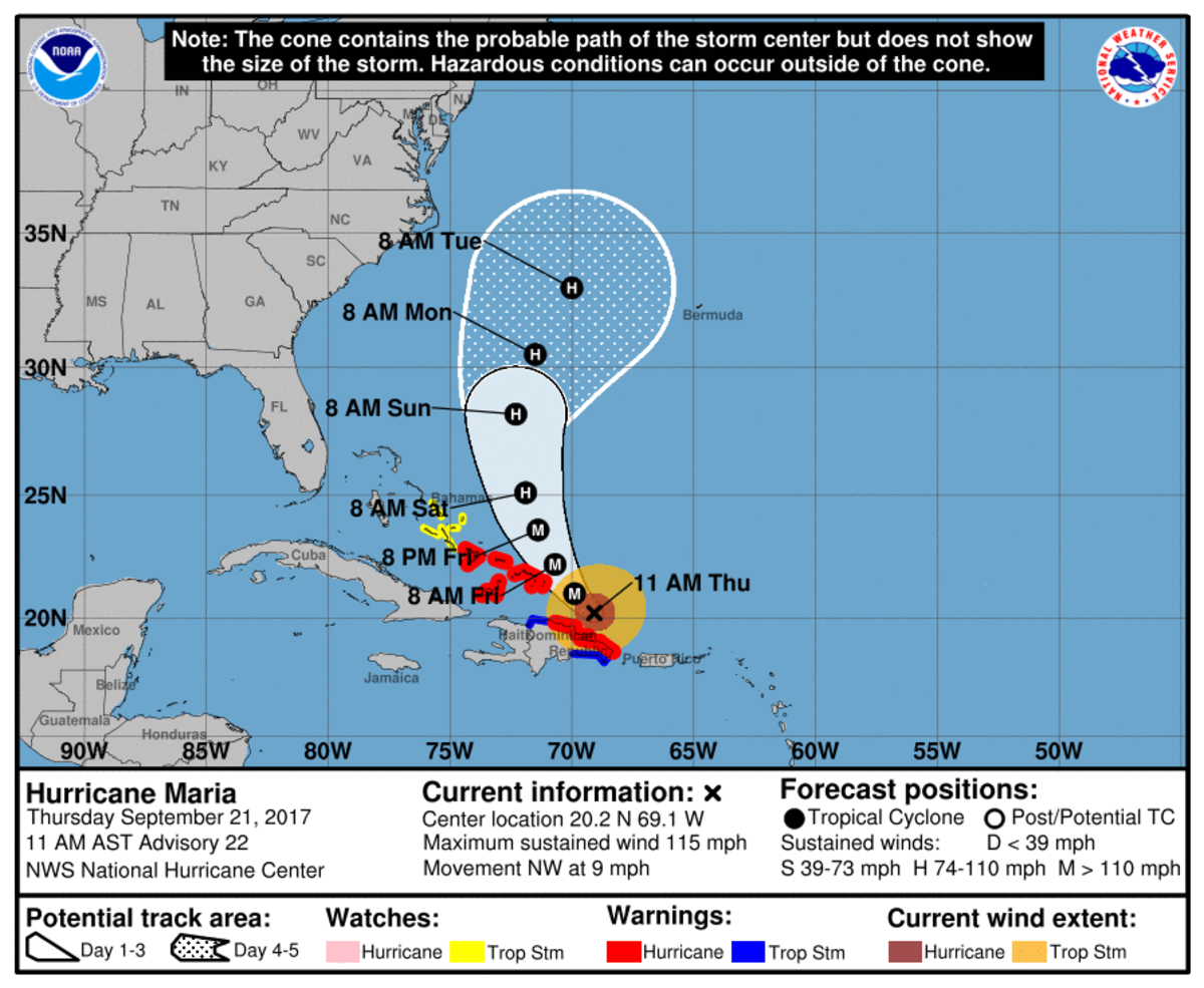 Tracking Hurricane Maria