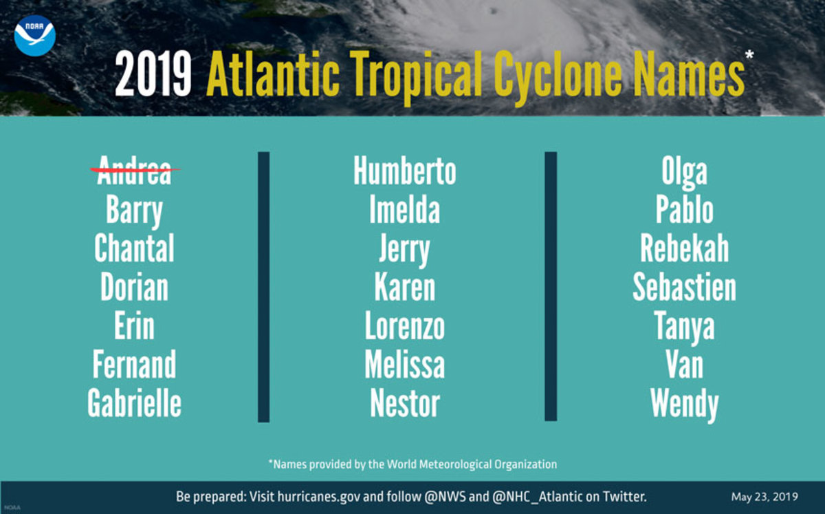Atlantic tropical cyclone names for 2019. Courtesy of NOAA.