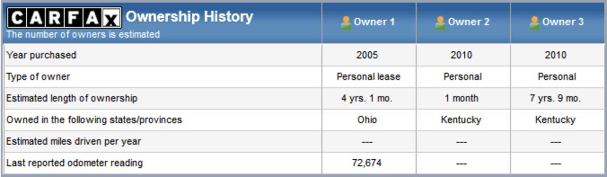 carfax-ownership-history