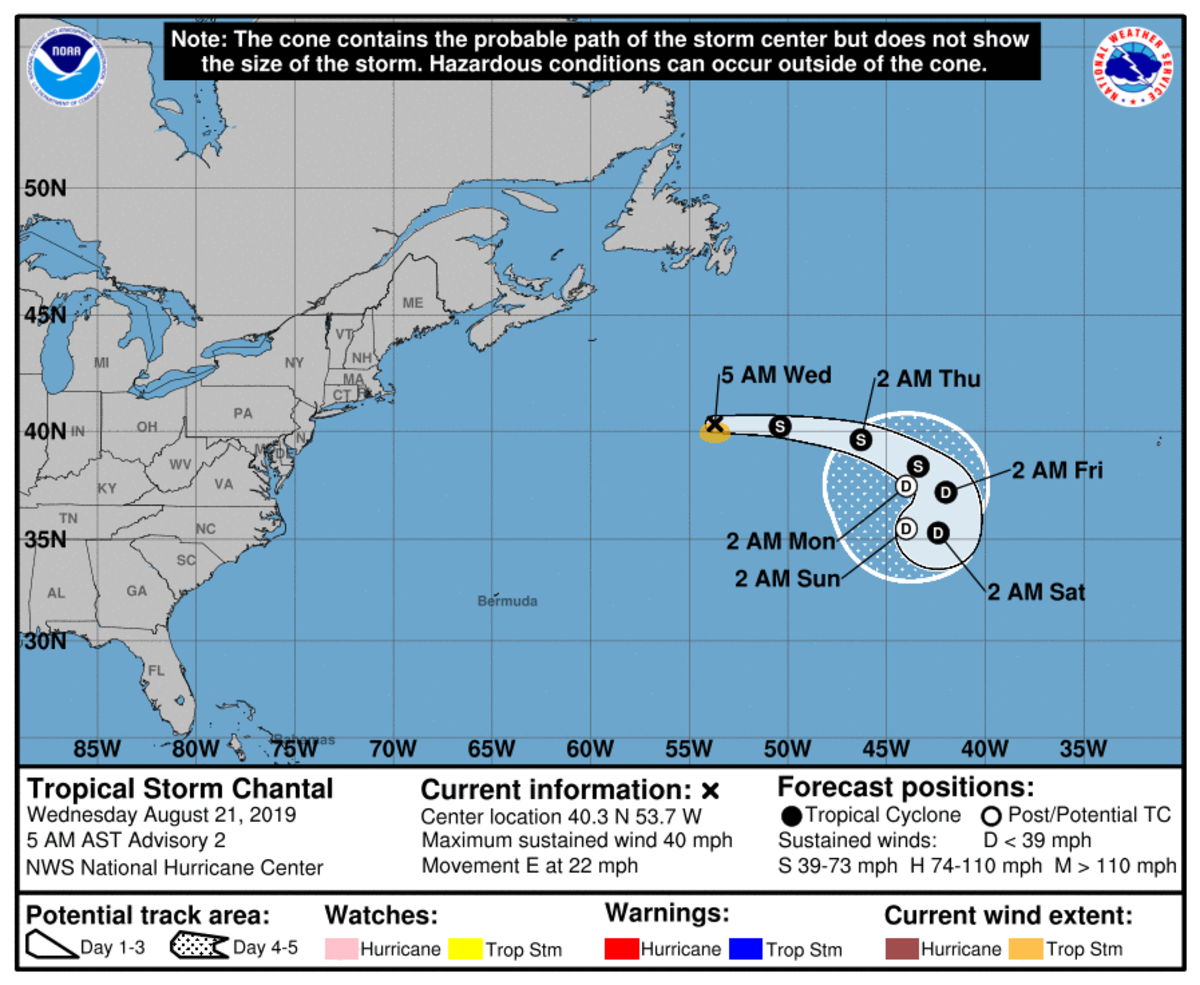 Chantal is expected to gain strength from a tropical depression (D) with winds less than 39 mph to a storm (S) that has winds ranging from 39 to 73 mph.