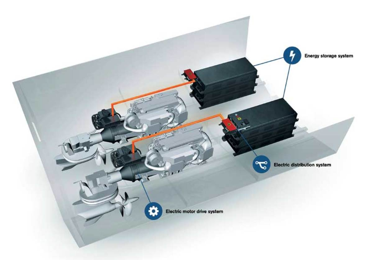 Volvo Penta's hybrid system combines diesel and electric power with its IPS pod drives.
