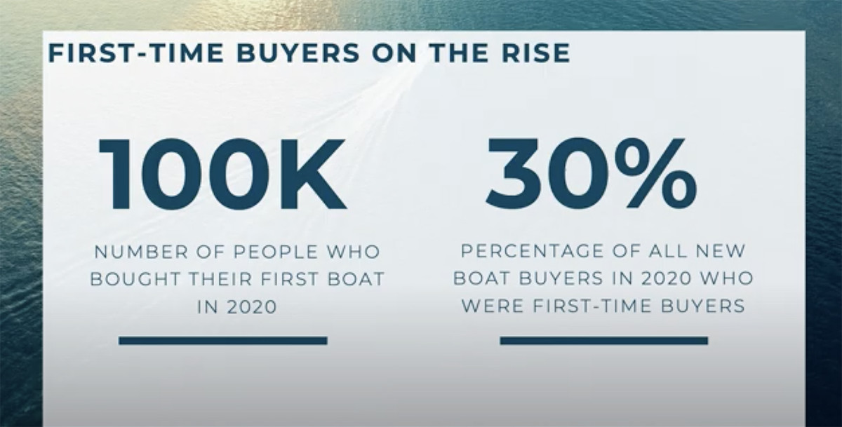 NMMA_Boat Buyers-3