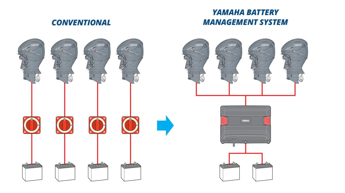 3_YamahaBMS3