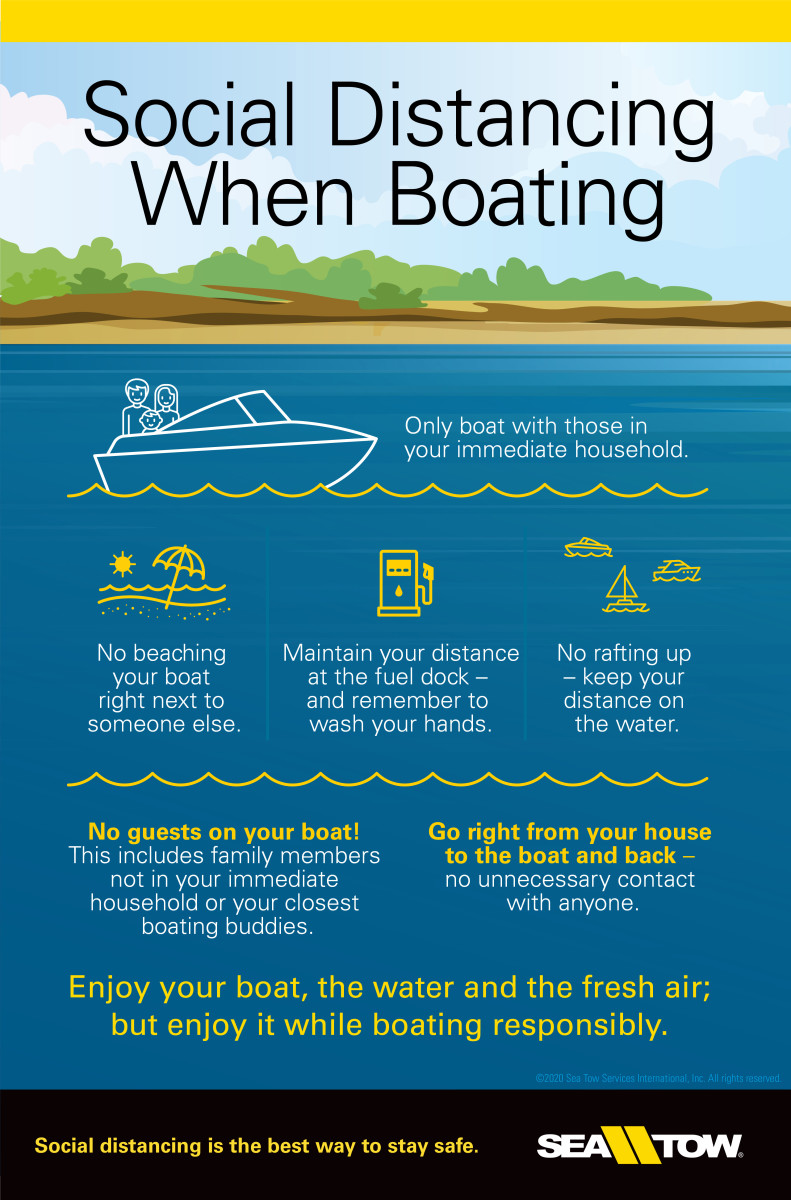 Sea Tow issued an infographic urging boaters to be safe and help slow the spread of coronaviruswhile on the water.