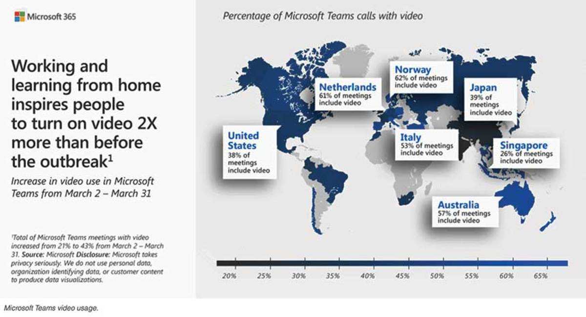 3-microsoft-teams-global-map