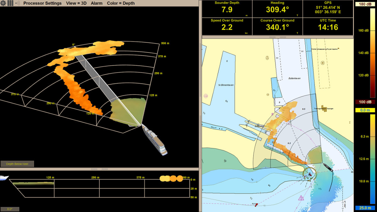 The data is showing both the in water targets and the bathymetry.