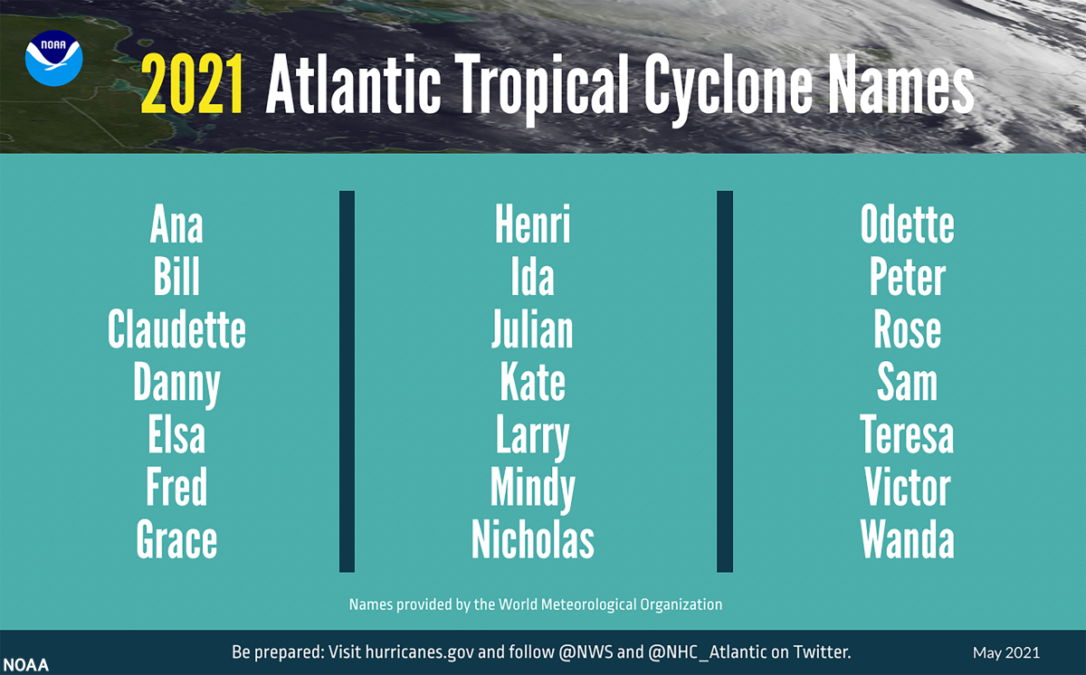 2_GRAPHIC-2021-Hurricane-Outlook-names-052021-5333x3317-highres